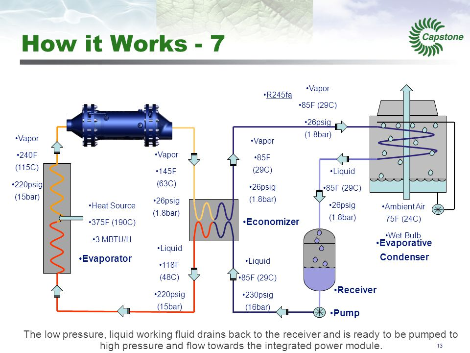 Applications Turbines Exhaust Industrial Stack Gas