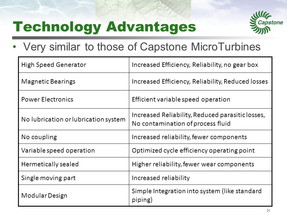 For More Information Contact Capstone Applications or Sales