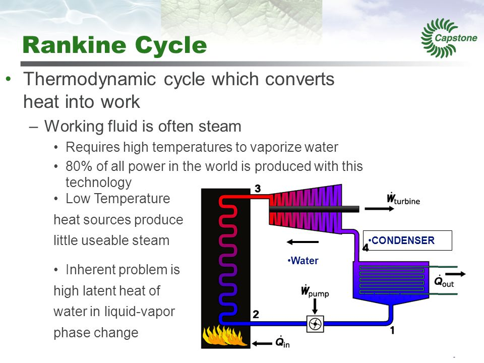 Organic Rankine Cycle For many (low temperature) waste heat applications, we need a fluid that boils at a lower temperature than water.