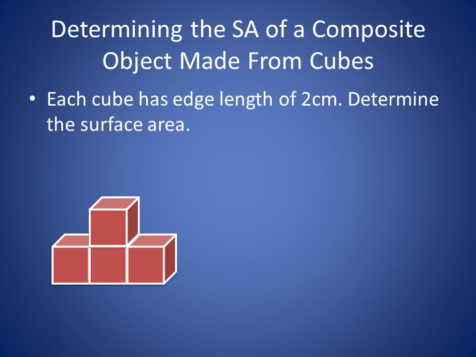 Determining the SA of a Composite Object Made From Cubes