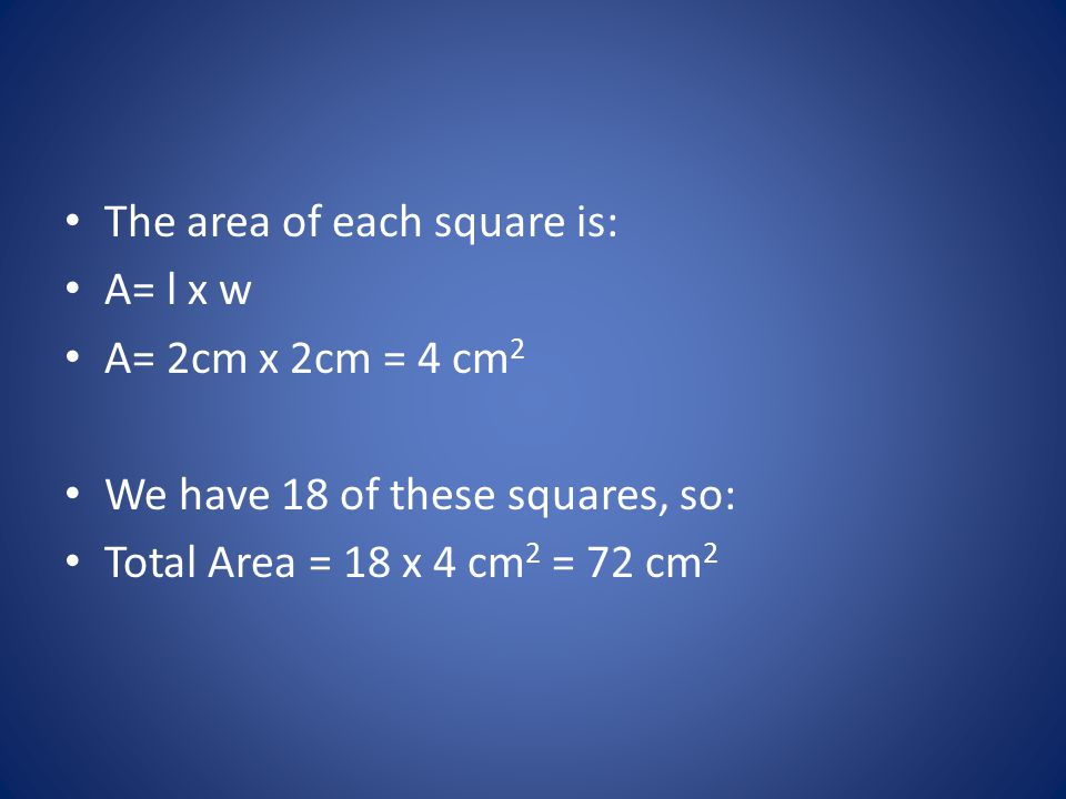 The area of each square is: