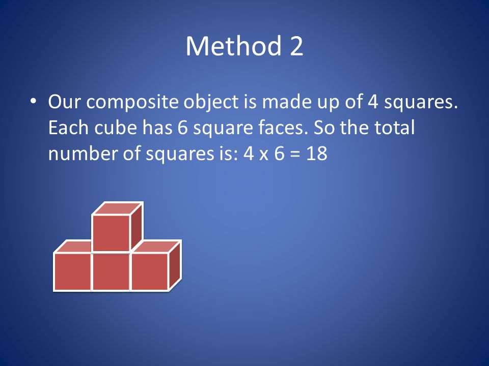 Method 2 Our composite object is made up of 4 squares.