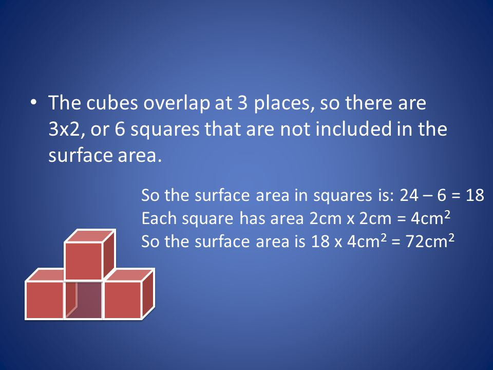 The cubes overlap at 3 places, so there are 3x2, or 6 squares that are not included in the surface area.