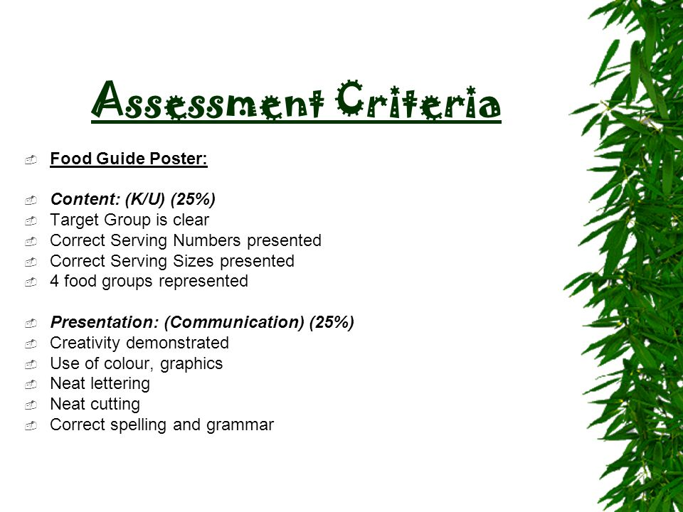 Assessment Criteria Food Guide Poster: Content: (K/U) (25%)