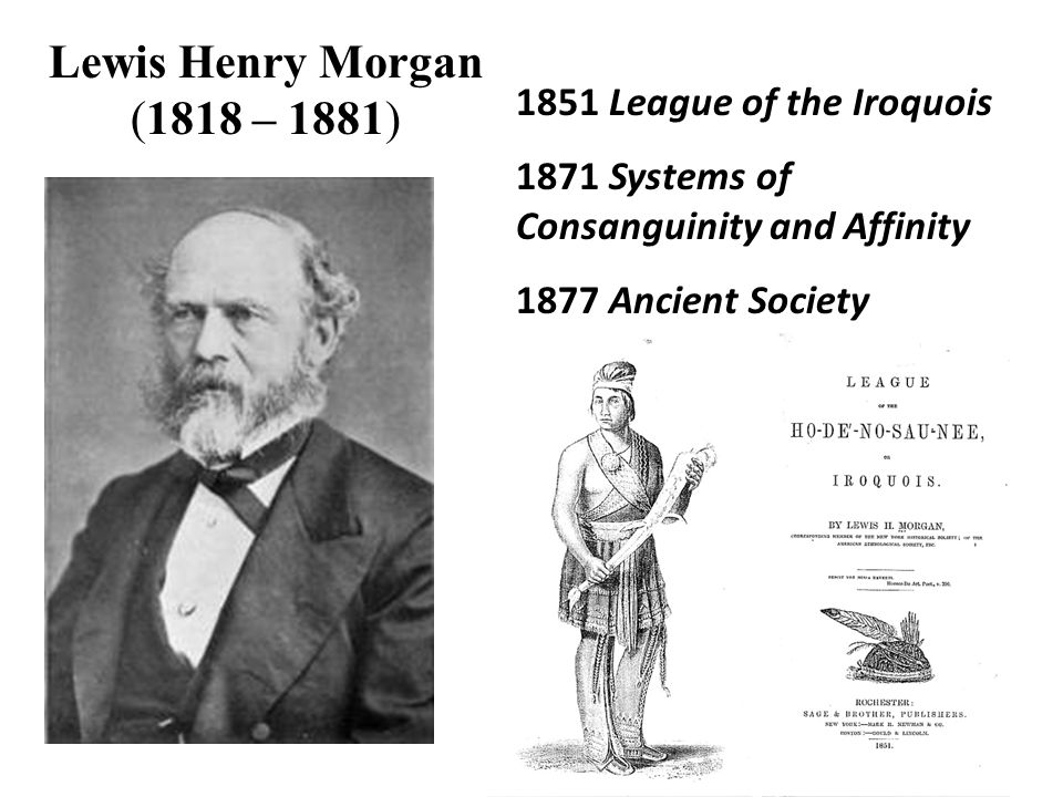 Lewis Henry Morgan (1818 – 1881) 1851 League of the Iroquois