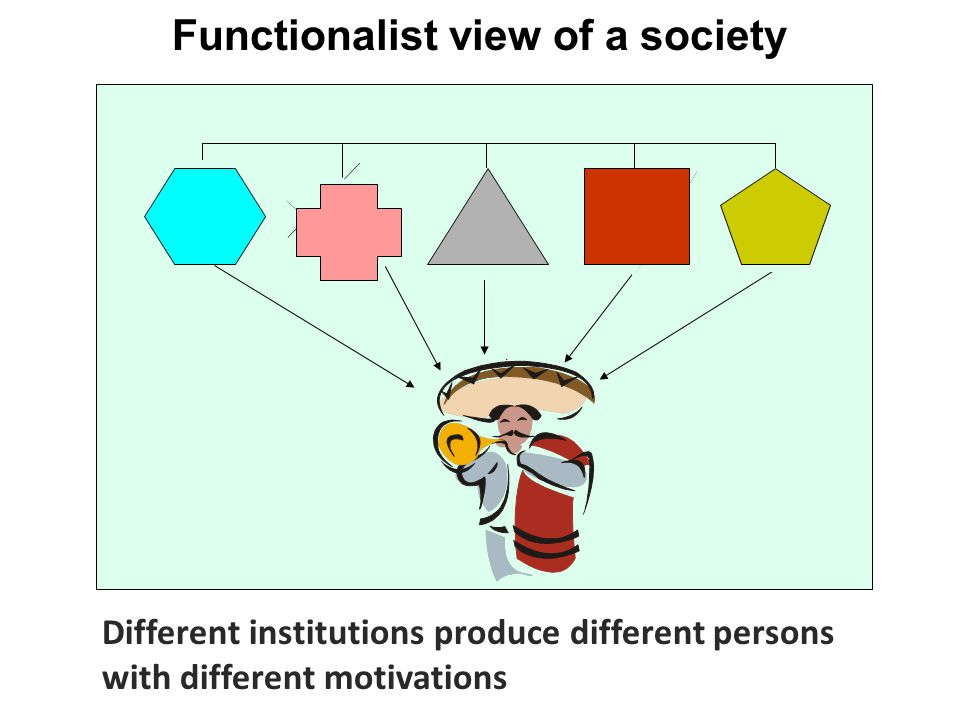 Functionalist view of a society