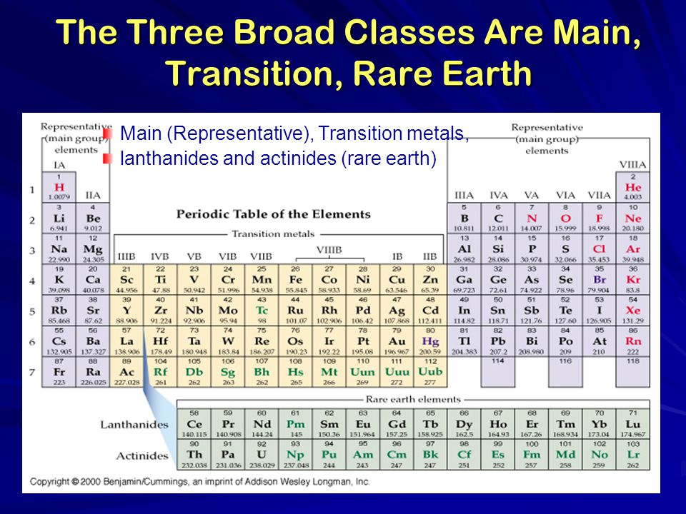The Three Broad Classes Are Main, Transition, Rare Earth