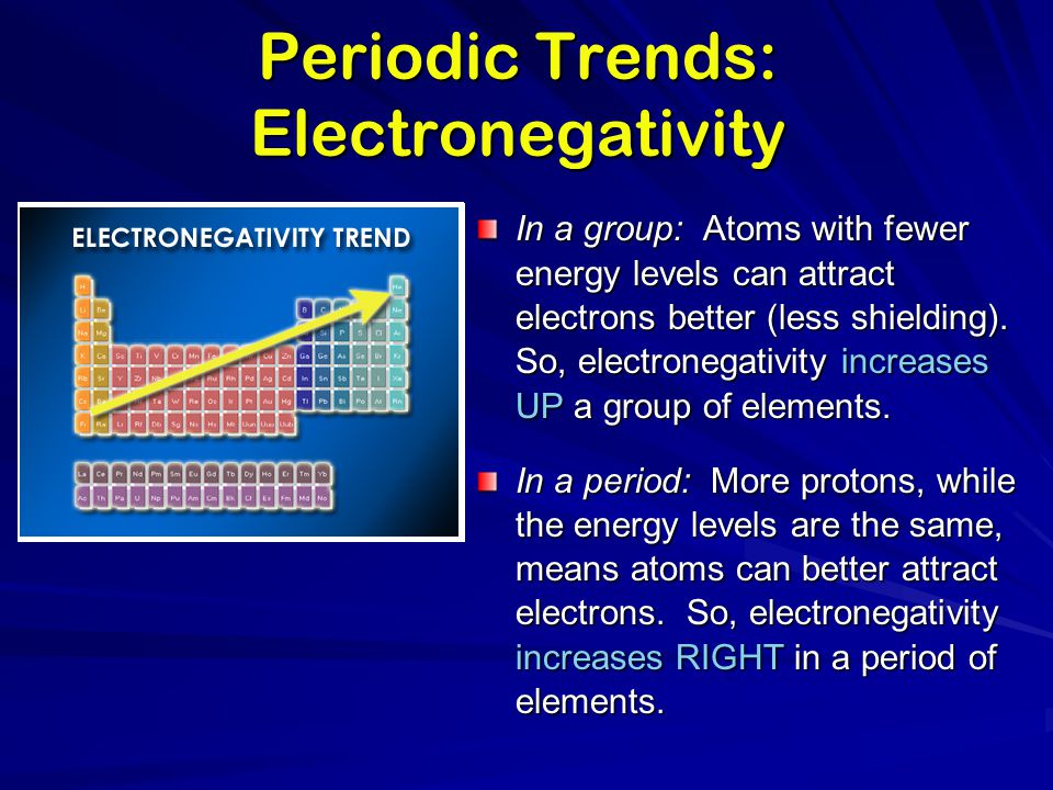 Periodic Trends: Electronegativity