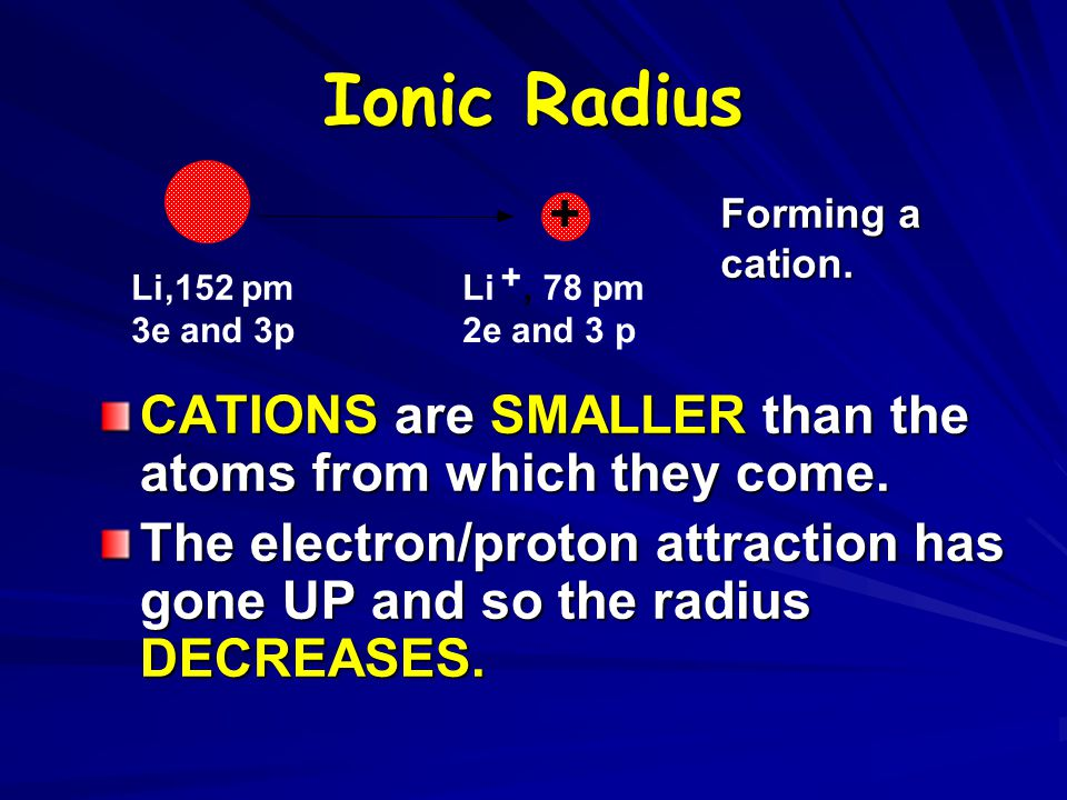 Ionic Radius CATIONS are SMALLER than the atoms from which they come.