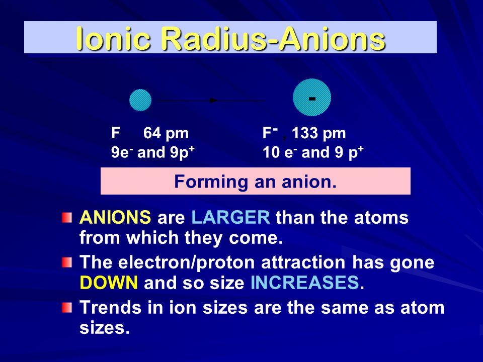 Ionic Radius-Anions Forming an anion.