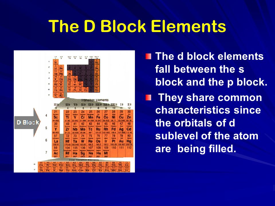 The D Block Elements The d block elements fall between the s block and the p block.