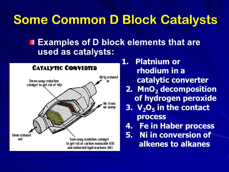 Some Common D Block Catalysts