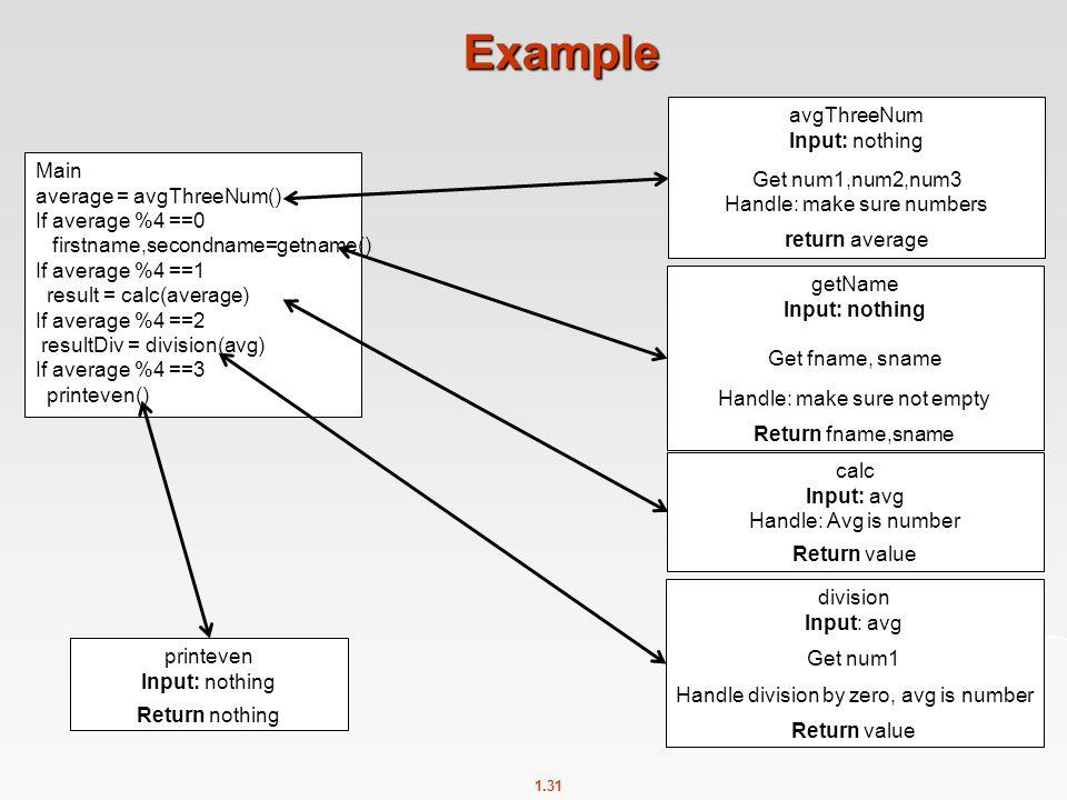 Example avgThreeNum Input: nothing Get num1,num2,num3