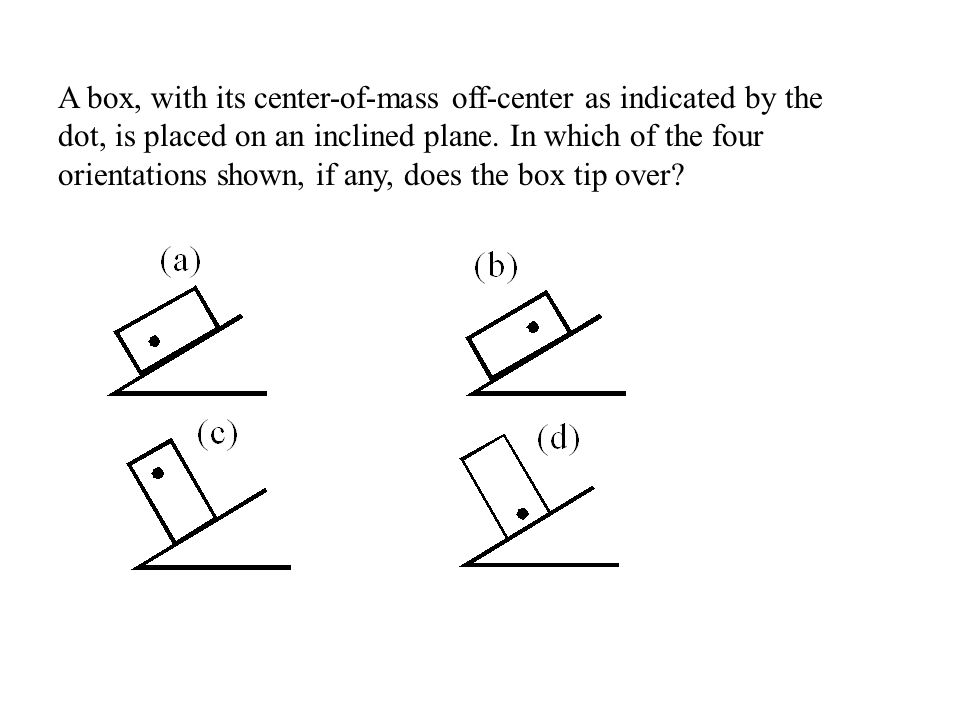 A box, with its center-of-mass off-center as indicated by the dot, is placed on an inclined plane.