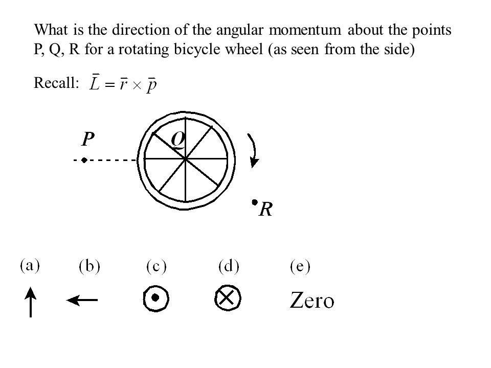 What is the direction of the angular momentum about the points P, Q, R for a rotating bicycle wheel (as seen from the side)