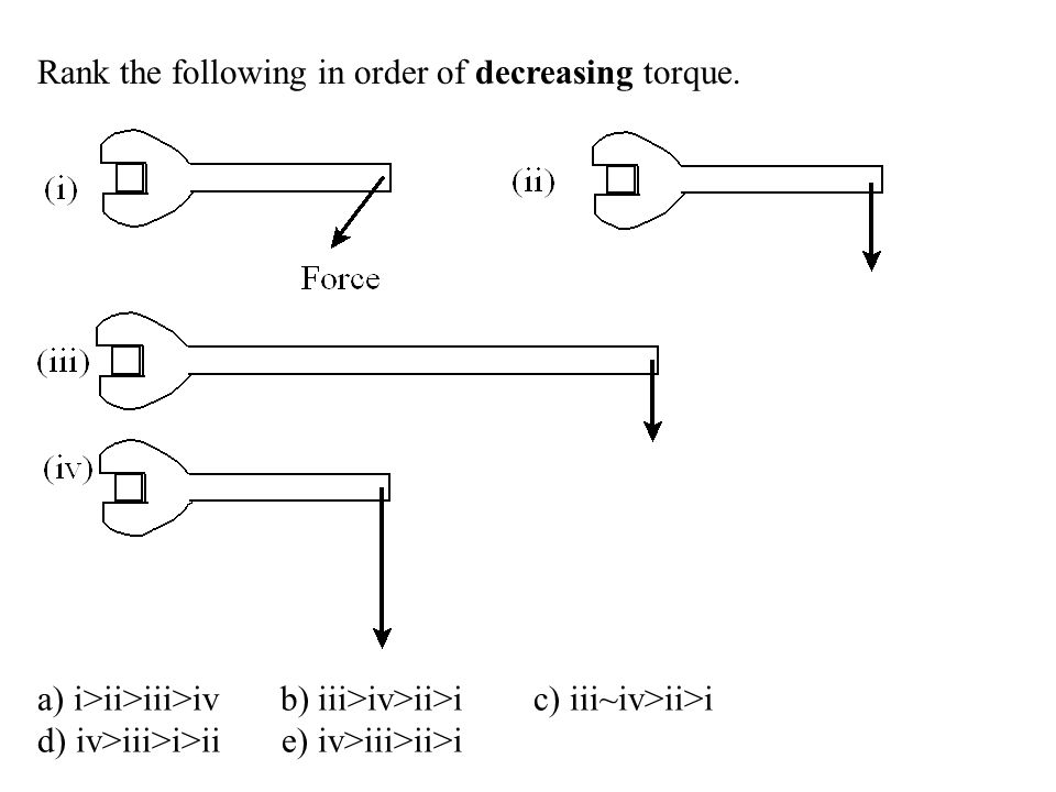 Rank the following in order of decreasing torque.