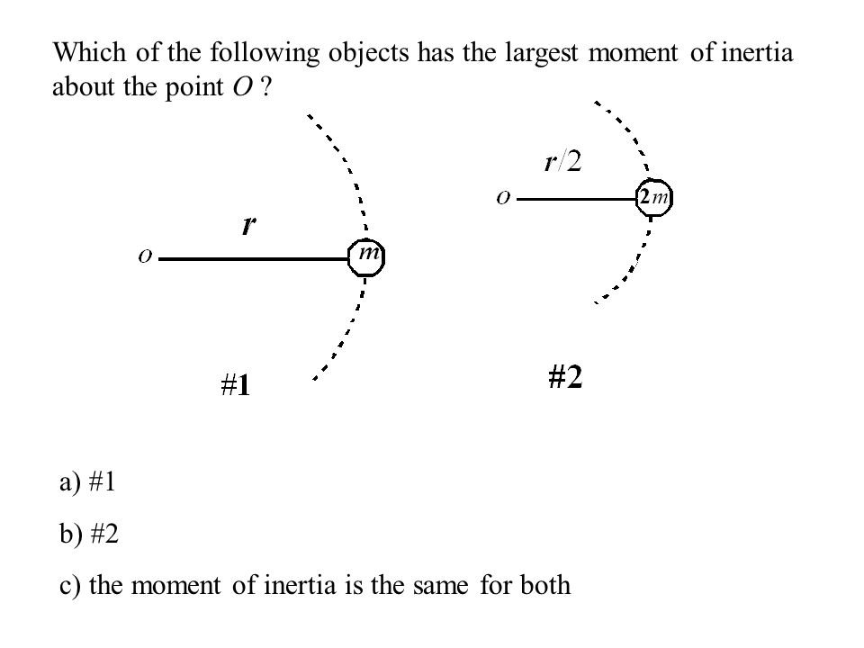 Which of the following objects has the largest moment of inertia about the point O