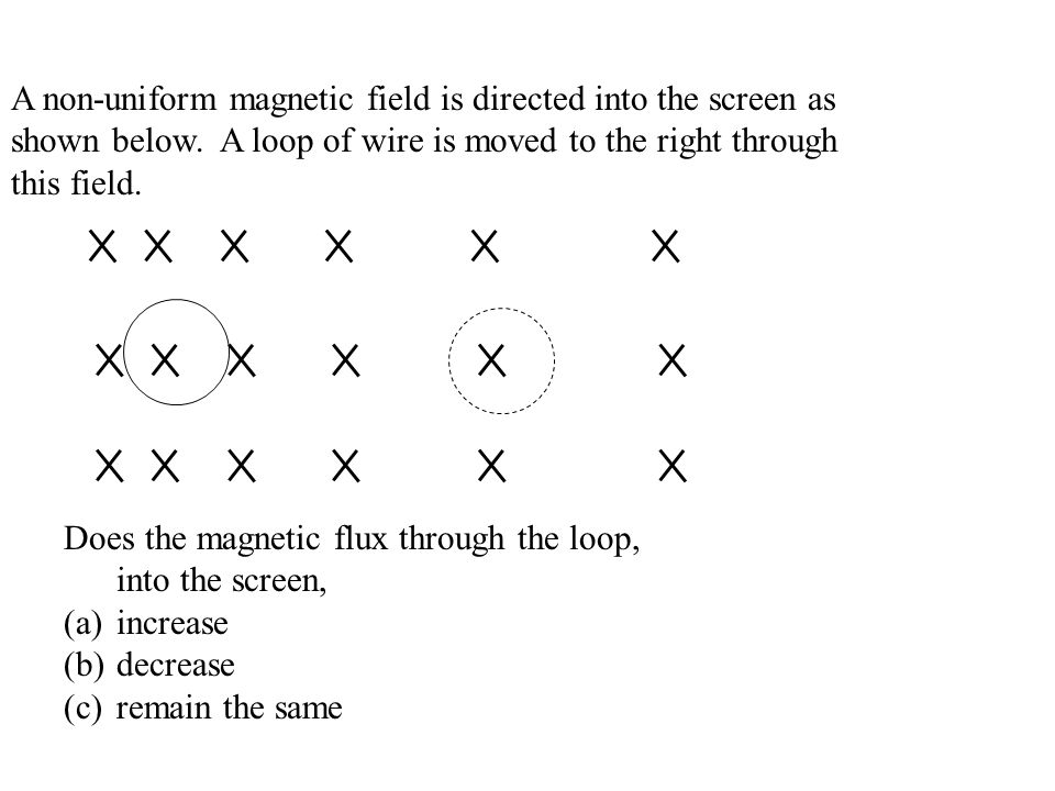 A non-uniform magnetic field is directed into the screen as shown below. A loop of wire is moved to the right through this field.
