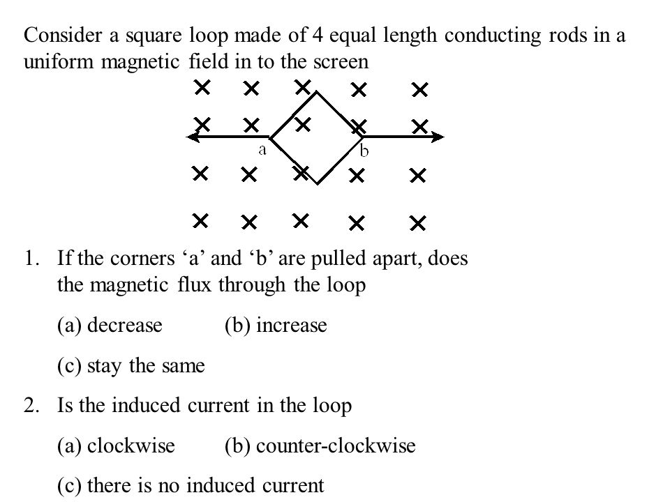 Consider a square loop made of 4 equal length conducting rods in a uniform magnetic field in to the screen