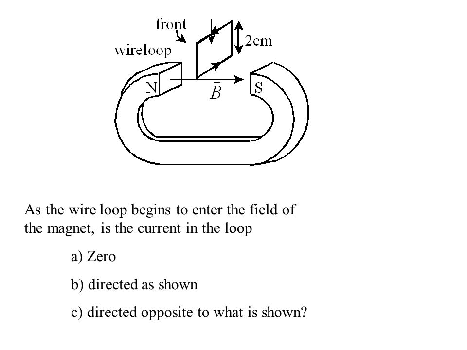 As the wire loop begins to enter the field of the magnet, is the current in the loop
