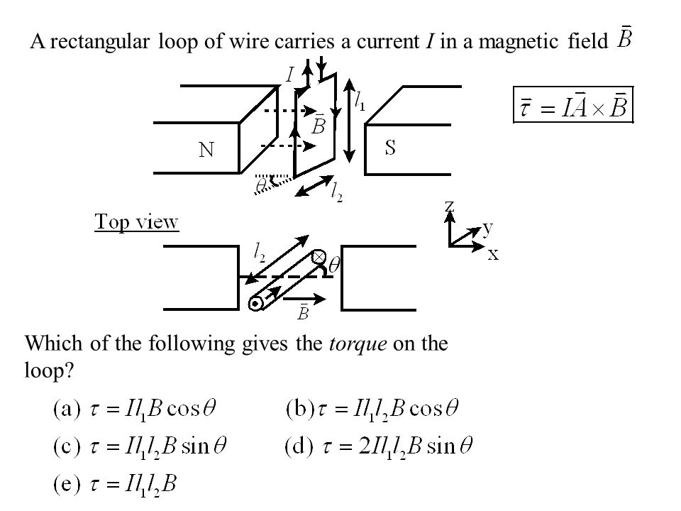 A rectangular loop of wire carries a current I in a magnetic field