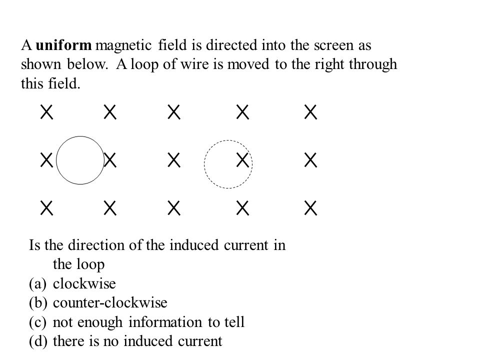 A uniform magnetic field is directed into the screen as shown below