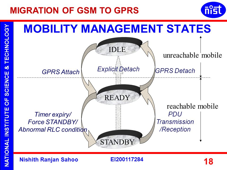 MOBILITY MANAGEMENT STATES