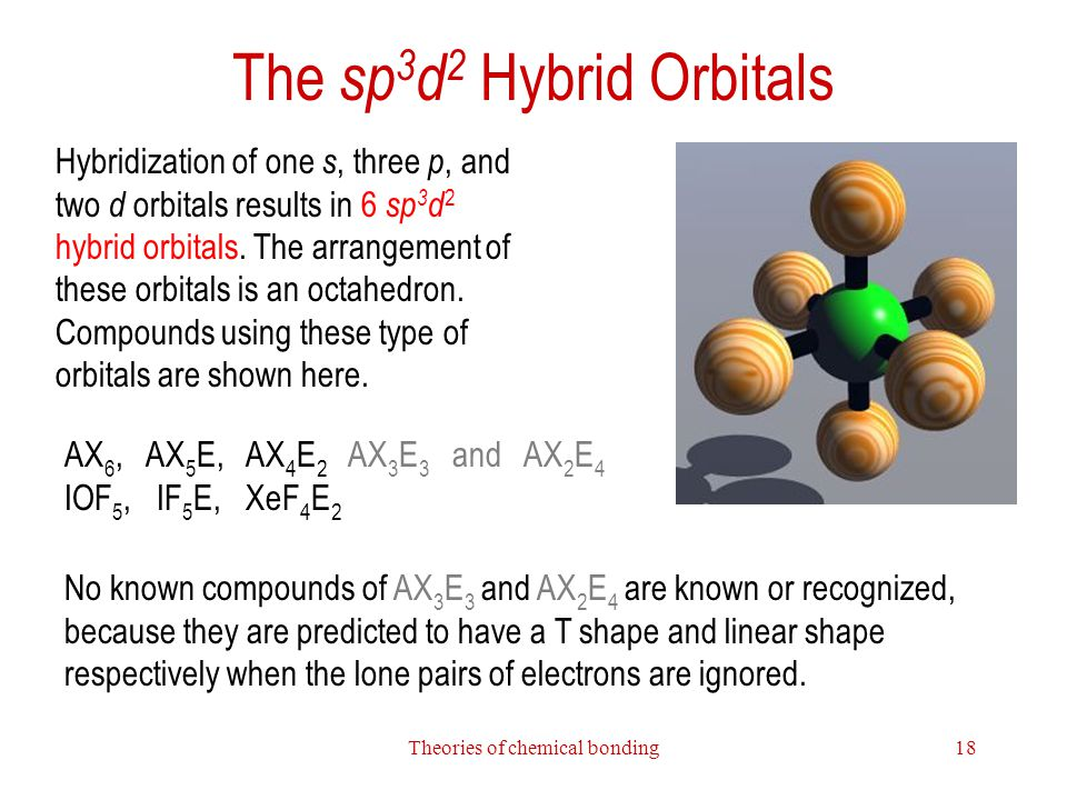 The sp3d2 Hybrid Orbitals