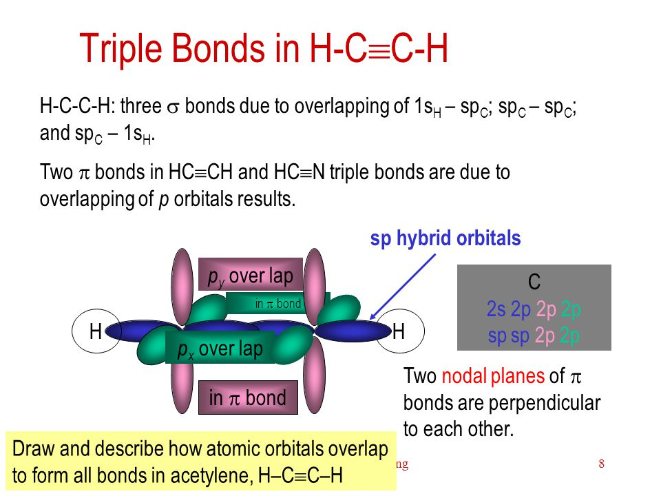 Triple Bonds in H-CC-H
