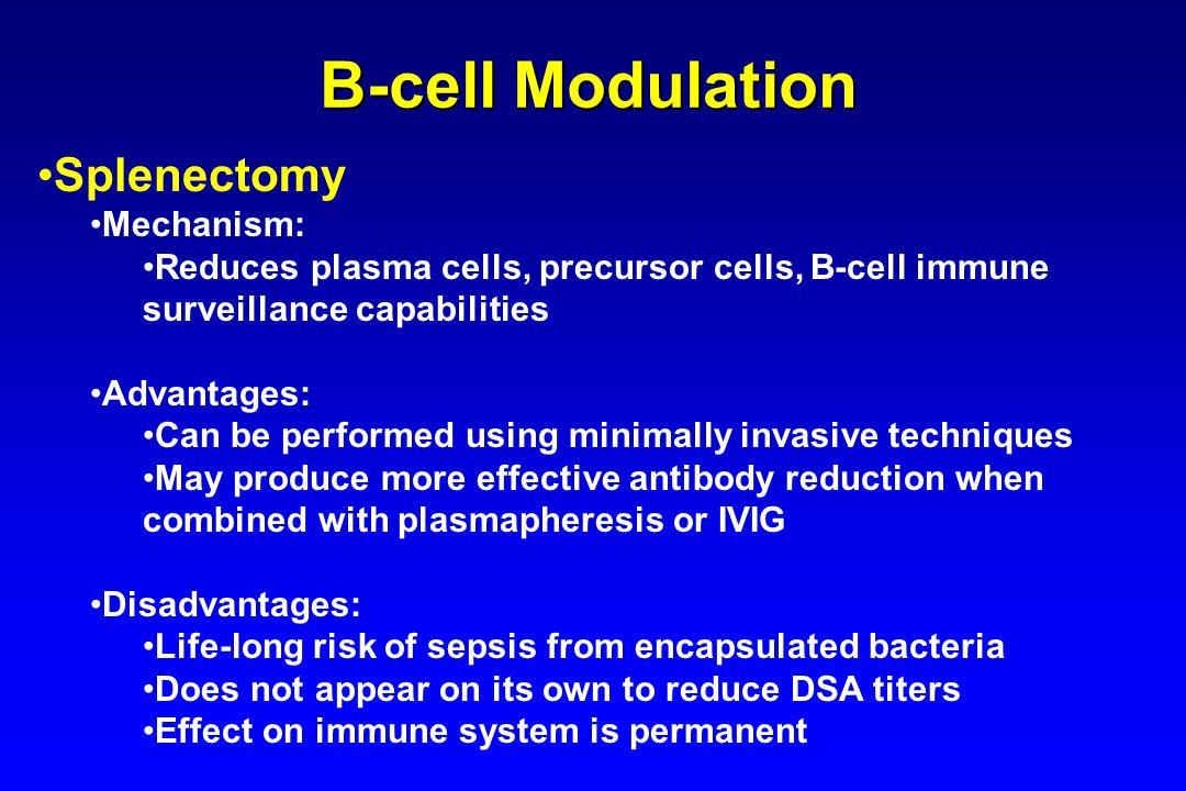 B-cell Modulation Splenectomy Mechanism: