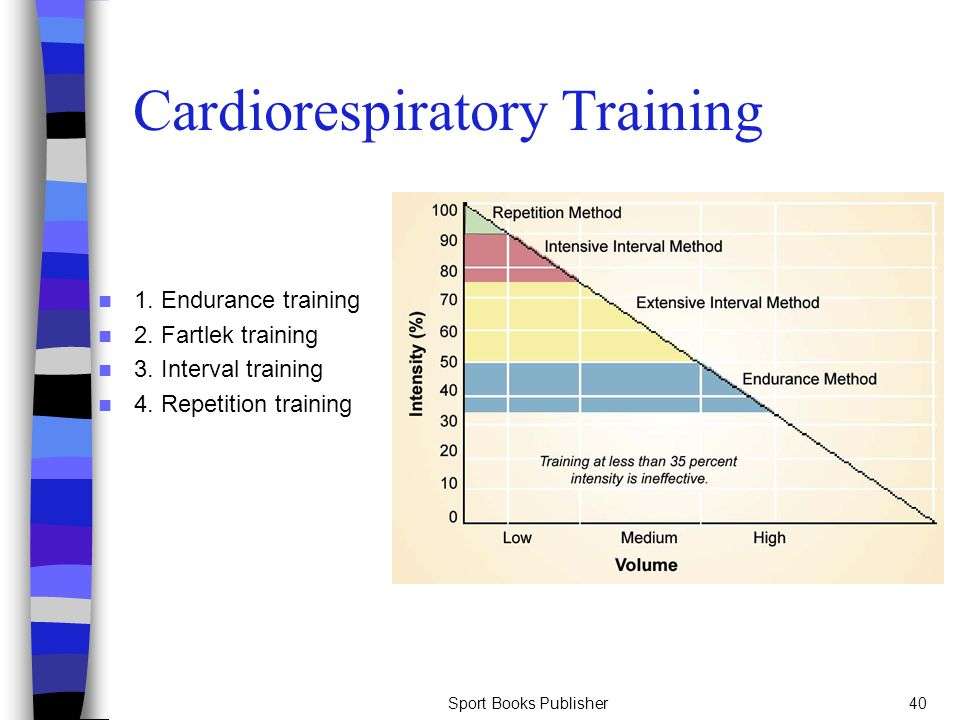 Cardiorespiratory Training