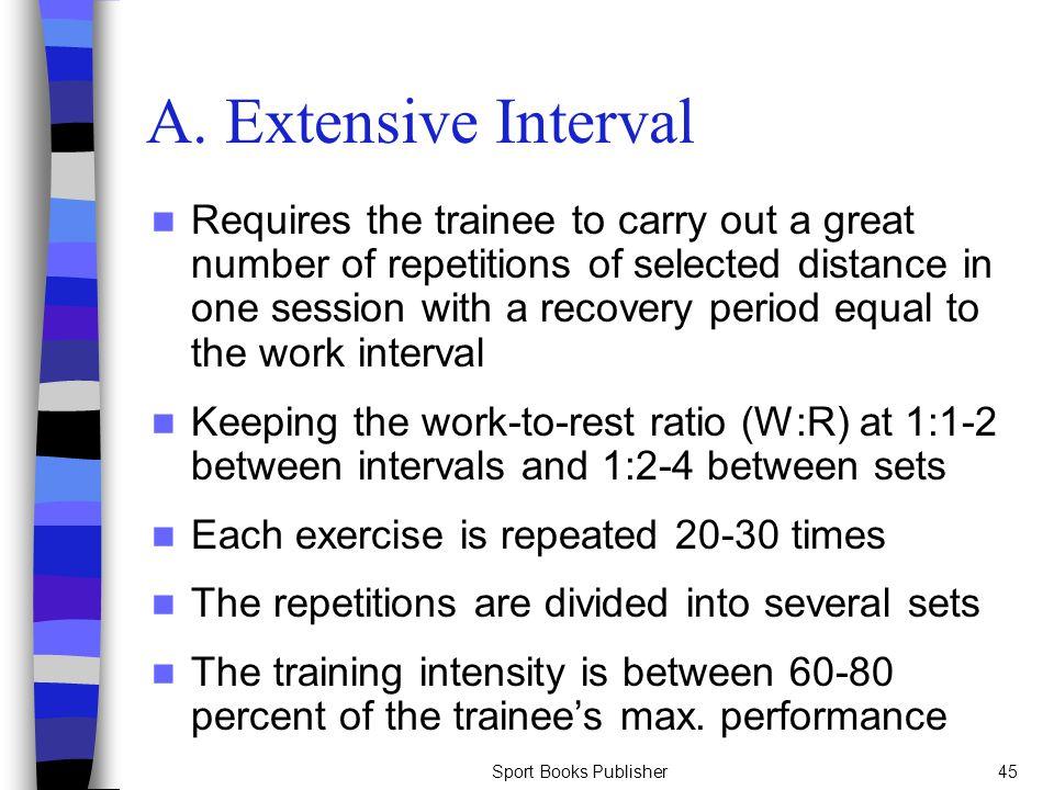 A. Extensive Interval