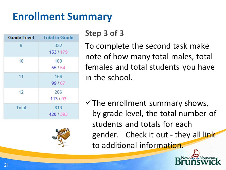 Enrollment Summary Step 3 of 3