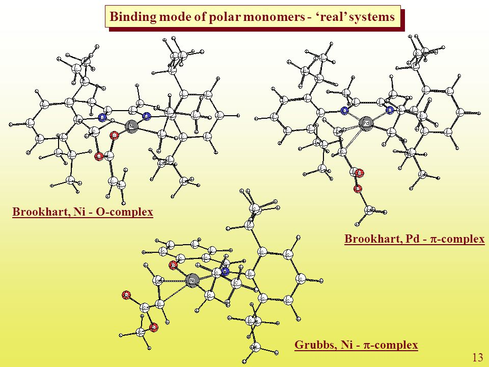 Binding mode of polar monomers - 'real' systems