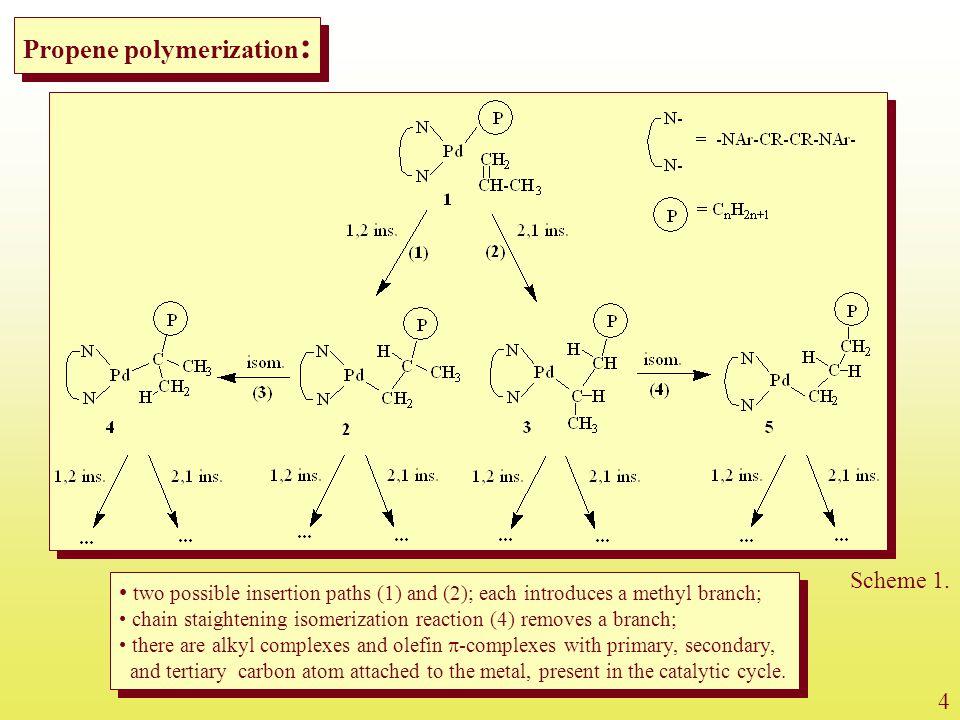 Propene polymerization: