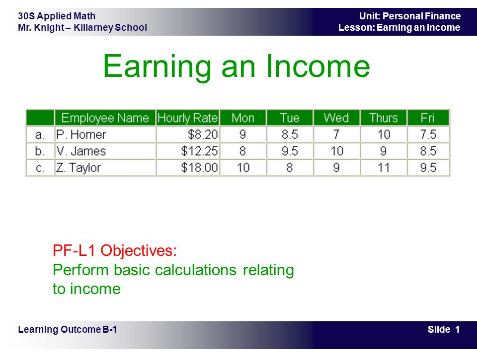 Earning an Income PF-L1 Objectives: Perform basic calculations relating to income.