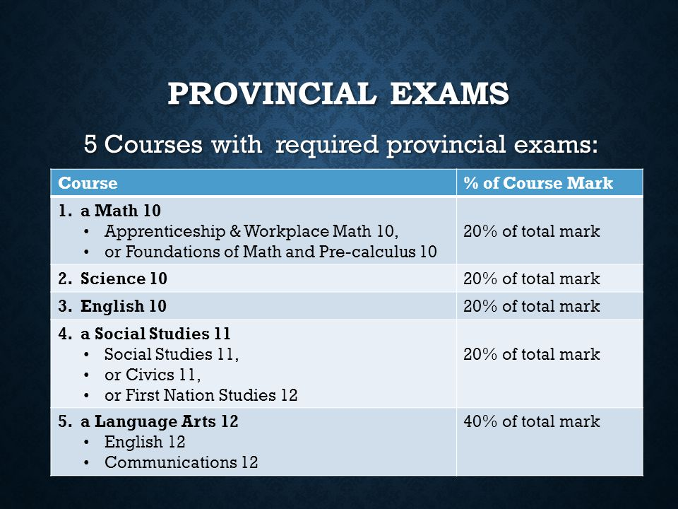5 Courses with required provincial exams: