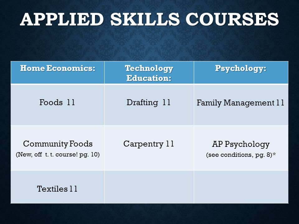 Applied skills courses Technology Education: