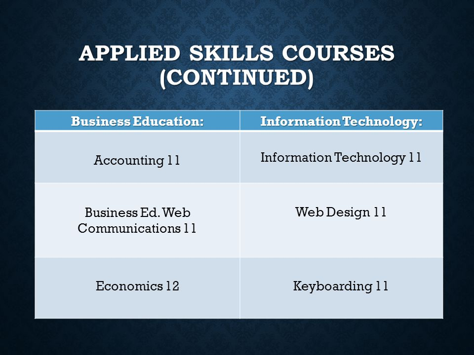 Applied skills courses (continued)
