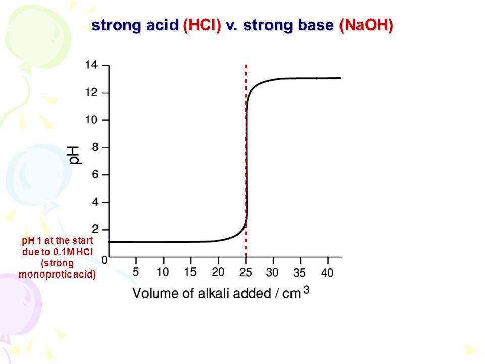 strong acid (HCl) v. strong base (NaOH)