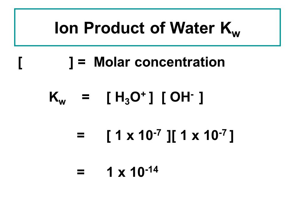 Ion Product of Water Kw [ ] = Molar concentration
