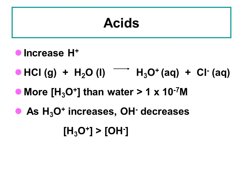 Acids Increase H+ HCl (g) + H2O (l) H3O+ (aq) + Cl- (aq)