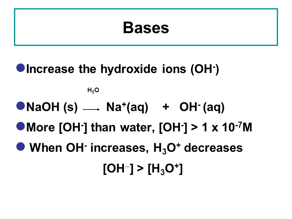 Bases Increase the hydroxide ions (OH-) H2O