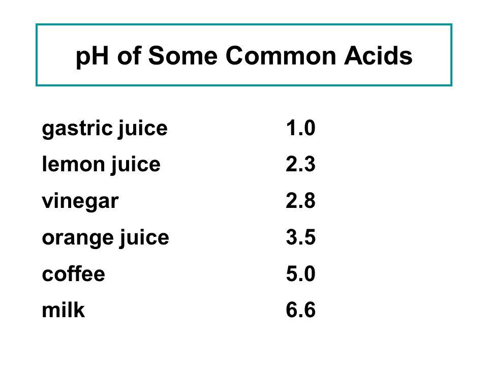pH of Some Common Acids gastric juice 1.0 lemon juice 2.3 vinegar 2.8