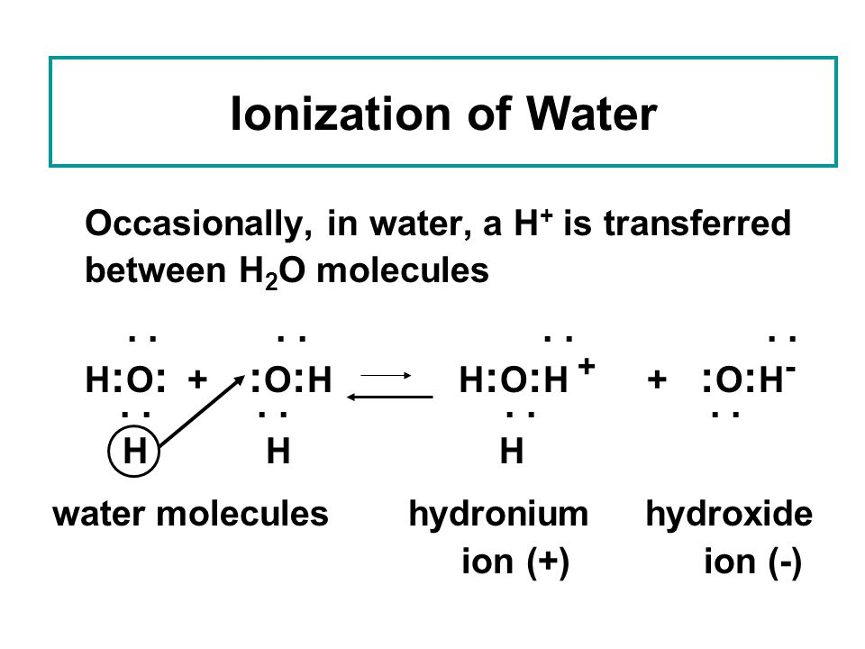 Ionization of Water . . . . . . . . H H H . . . . . . . .