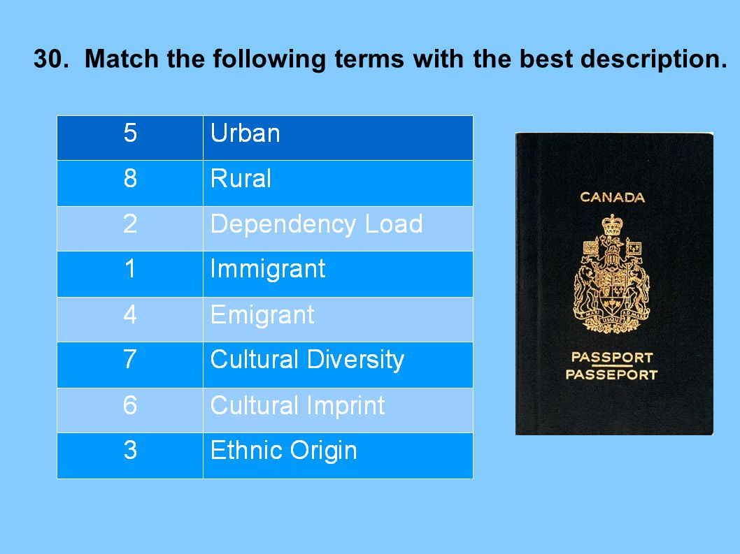 30. Match the following terms with the best description.