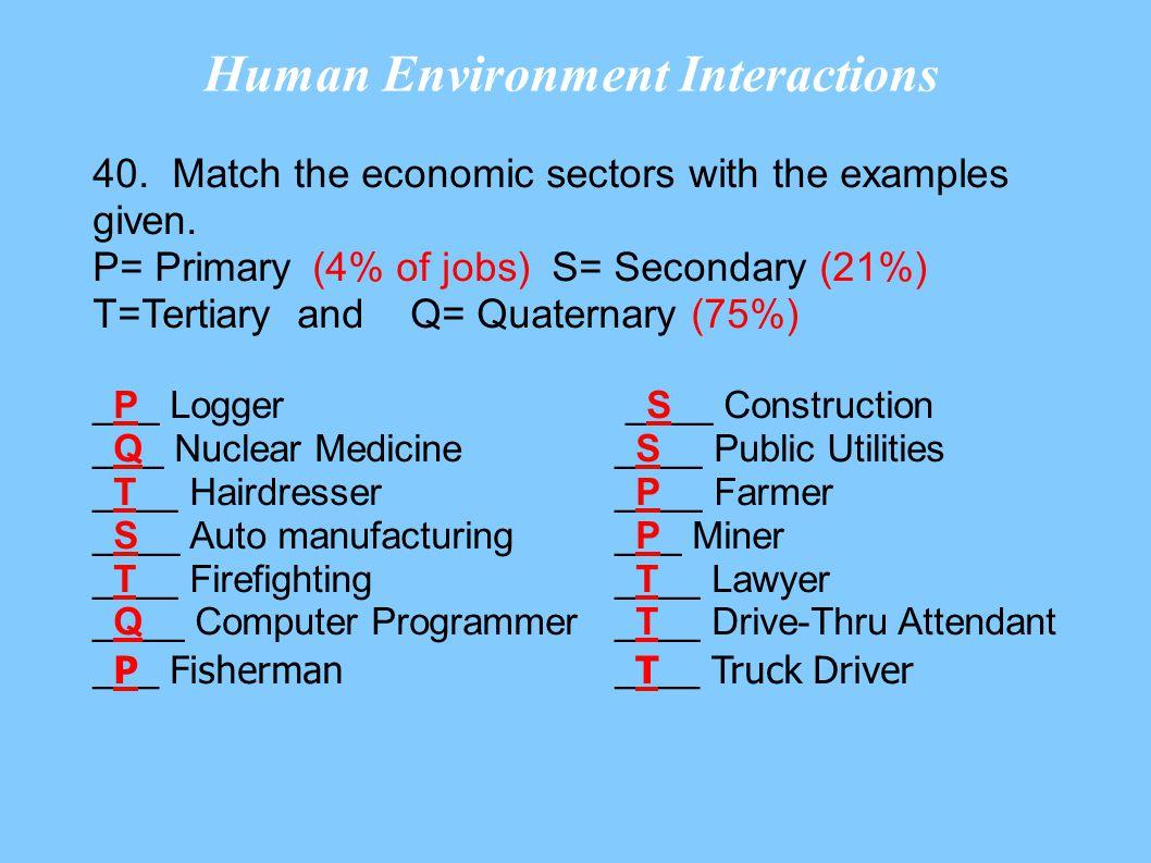 Human Environment Interactions