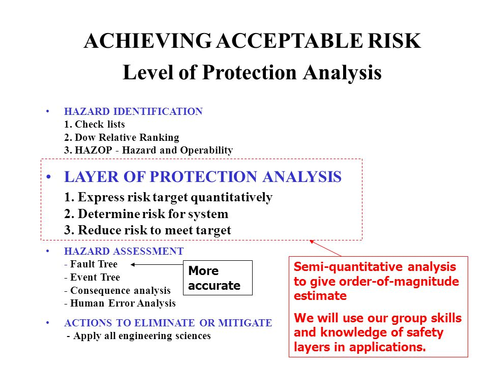 ACHIEVING ACCEPTABLE RISK Level of Protection Analysis