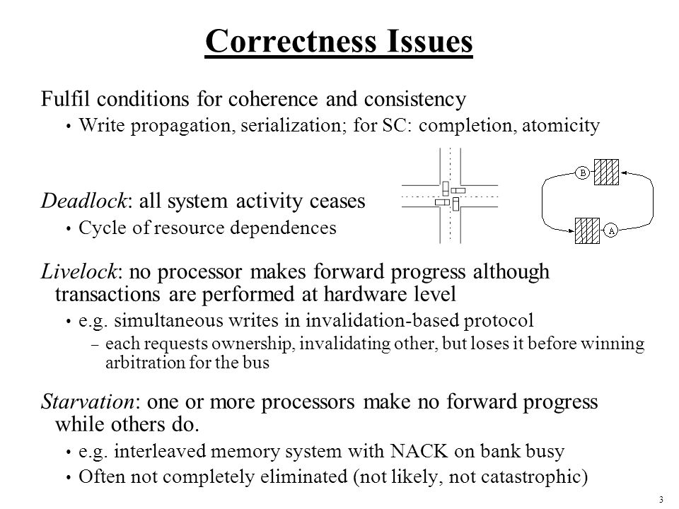 Correctness Issues Fulfil conditions for coherence and consistency