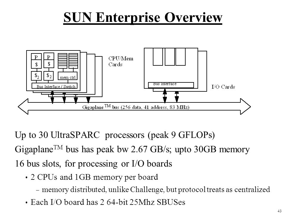 SUN Enterprise Overview
